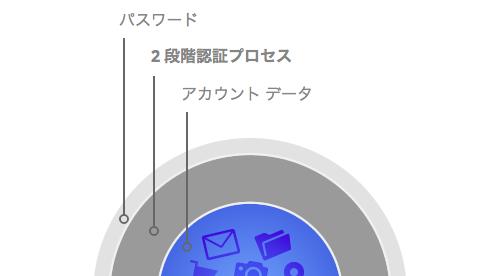 スクリーンショット 2014-05-13 17.58.16